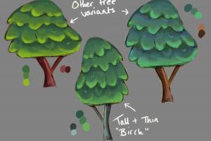 Environment - Trees